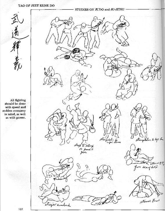 Studies on Judo and Ju Jitsu