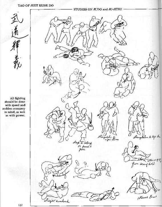Studies on Judo and Ju Jitsu